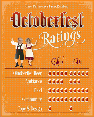 Adunate ratings for Corner Pub Brewery & Bakery, Reedsburg, WI
